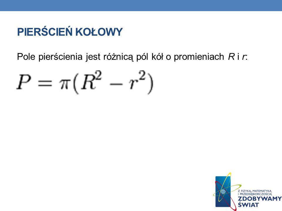 PIERŚCIEŃ KOŁOWY Pole pierścienia jest różnicą pól kół o promieniach R i r: