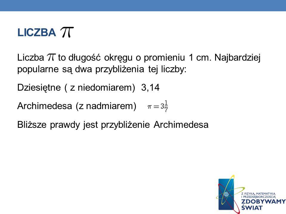 LICZBA Liczba to długość okręgu o promieniu 1 cm.