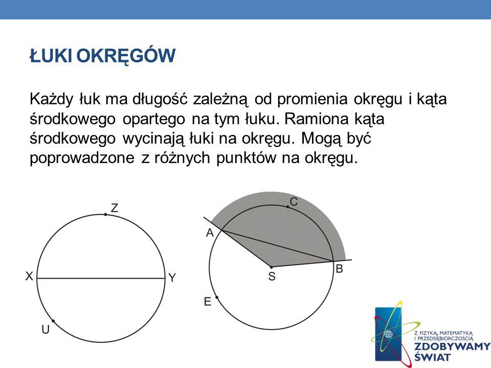ŁUKI OKRĘGÓW Każdy łuk ma długość zależną od promienia okręgu i kąta środkowego opartego na tym łuku.