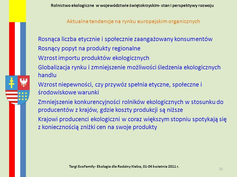 Rolnictwo ekologiczne w województwie świętokrzyskim- stan i perspektywy rozwoju Aktualne tendencje na rynku europejskim organicznych Rosnąca liczba et