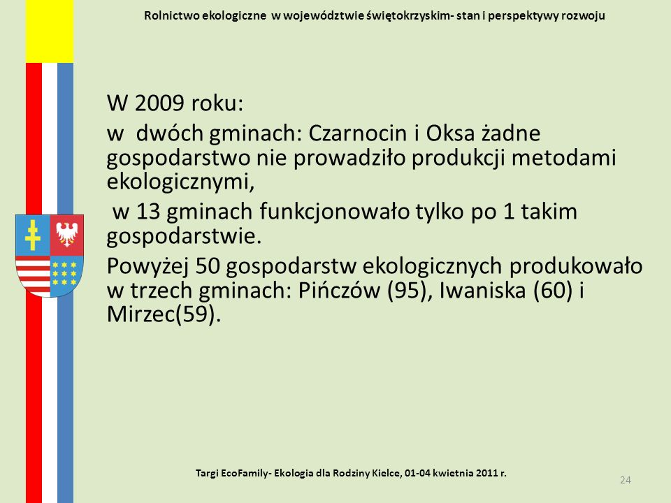 Rolnictwo ekologiczne w województwie świętokrzyskim- stan i perspektywy rozwoju W 2009 roku: w dwóch gminach: Czarnocin i Oksa żadne gospodarstwo nie