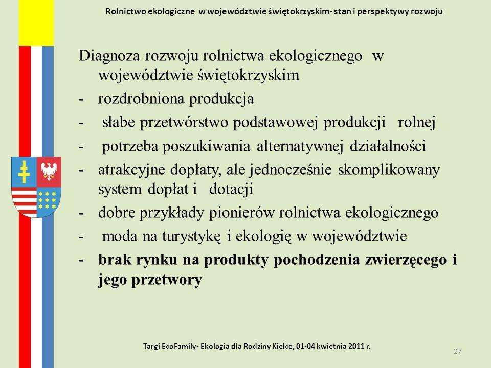 Rolnictwo ekologiczne w województwie świętokrzyskim- stan i perspektywy rozwoju Diagnoza rozwoju rolnictwa ekologicznego w województwie świętokrzyskim