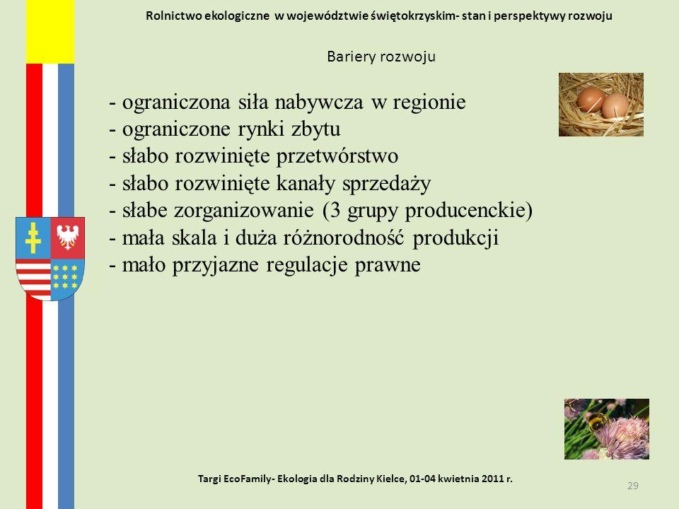 Rolnictwo ekologiczne w województwie świętokrzyskim- stan i perspektywy rozwoju Bariery rozwoju - ograniczona siła nabywcza w regionie - ograniczone r