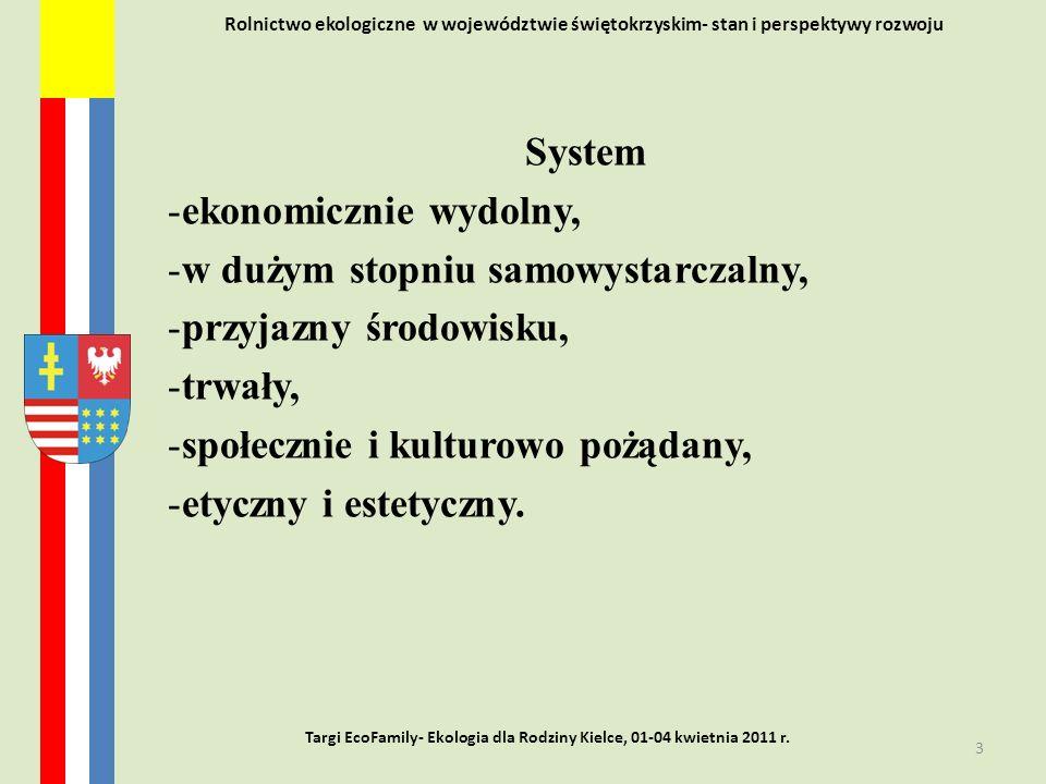 Rolnictwo ekologiczne w województwie świętokrzyskim- stan i perspektywy rozwoju System -ekonomicznie wydolny, -w dużym stopniu samowystarczalny, -przy