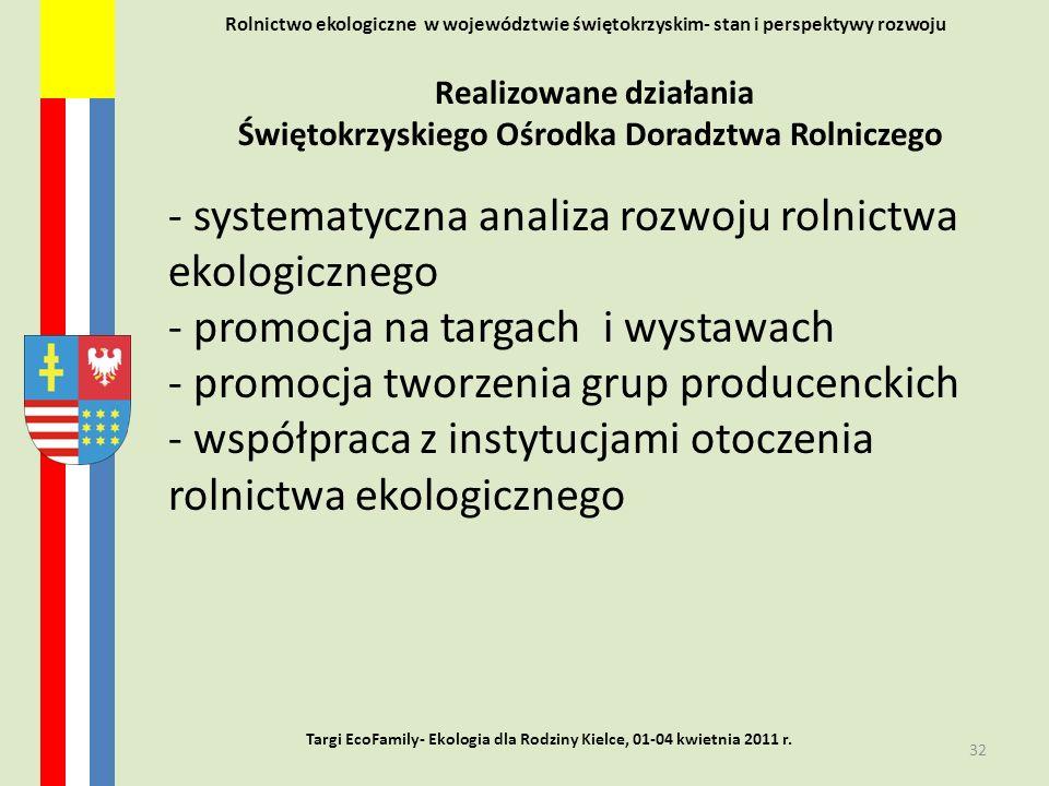 Rolnictwo ekologiczne w województwie świętokrzyskim- stan i perspektywy rozwoju Realizowane działania Świętokrzyskiego Ośrodka Doradztwa Rolniczego -