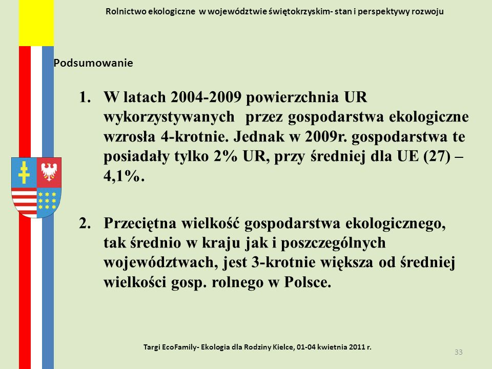 Rolnictwo ekologiczne w województwie świętokrzyskim- stan i perspektywy rozwoju 1.W latach 2004-2009 powierzchnia UR wykorzystywanych przez gospodarst