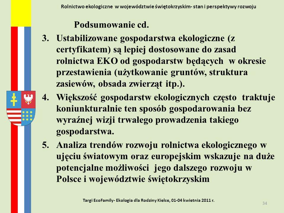 Rolnictwo ekologiczne w województwie świętokrzyskim- stan i perspektywy rozwoju 3.Ustabilizowane gospodarstwa ekologiczne (z certyfikatem) są lepiej d