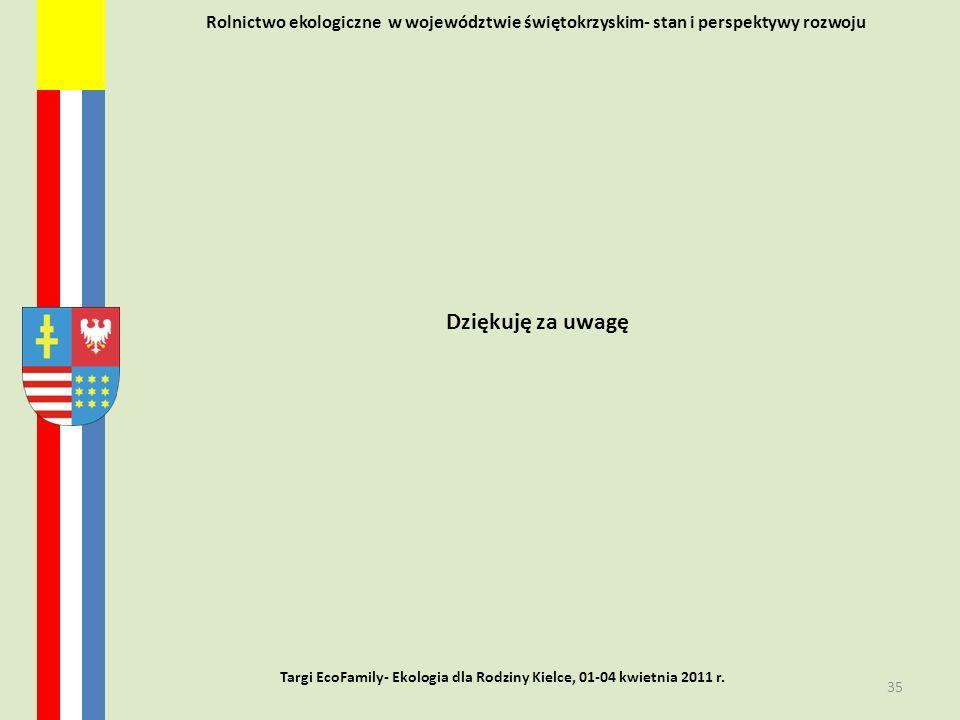 Rolnictwo ekologiczne w województwie świętokrzyskim- stan i perspektywy rozwoju Dziękuję za uwagę 35 Targi EcoFamily- Ekologia dla Rodziny Kielce, 01-