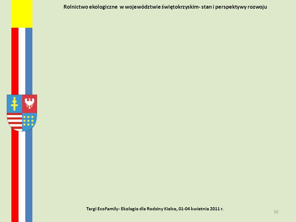 Rolnictwo ekologiczne w województwie świętokrzyskim- stan i perspektywy rozwoju 36 Targi EcoFamily- Ekologia dla Rodziny Kielce, 01-04 kwietnia 2011 r