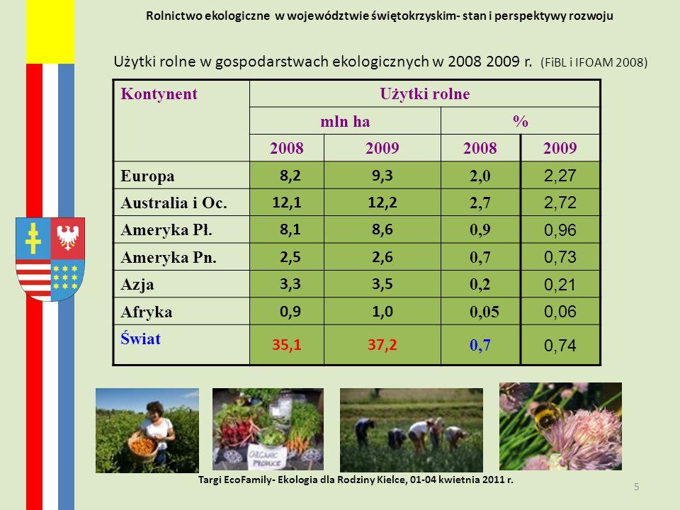 Rolnictwo ekologiczne w województwie świętokrzyskim- stan i perspektywy rozwoju Użytki rolne w gospodarstwach ekologicznych w 2008 2009 r. (FiBL i IFO