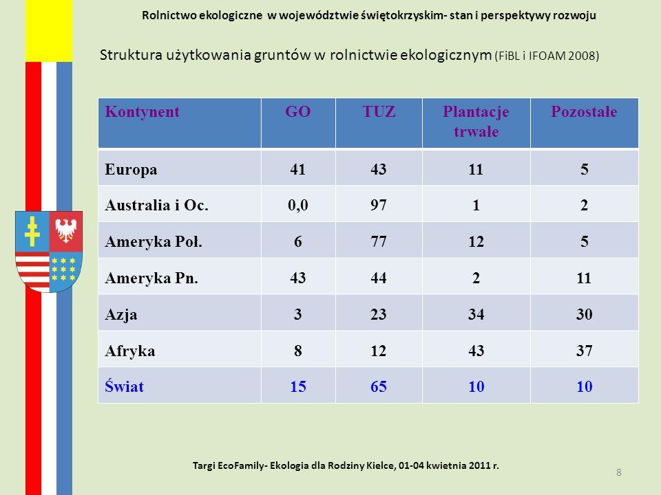 Rolnictwo ekologiczne w województwie świętokrzyskim- stan i perspektywy rozwoju ) 8 Targi EcoFamily- Ekologia dla Rodziny Kielce, 01-04 kwietnia 2011