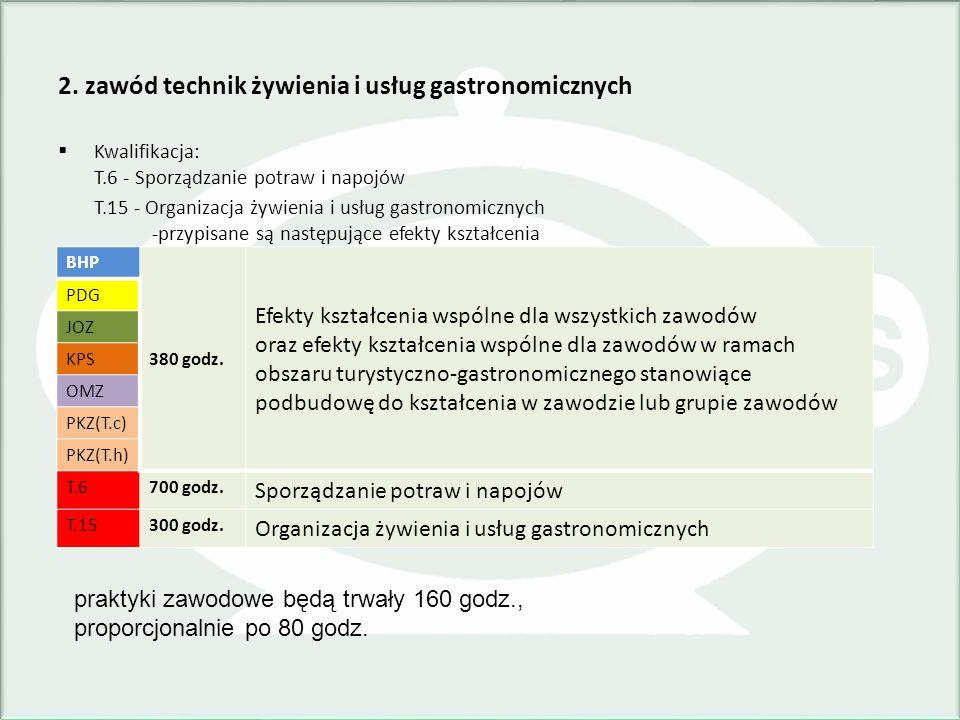 2. zawód technik żywienia i usług gastronomicznych Kwalifikacja: T.6 - Sporządzanie potraw i napojów T.15 - Organizacja żywienia i usług gastronomiczn