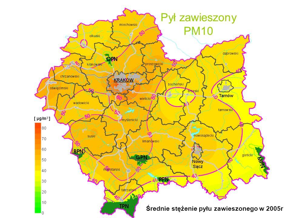 Pył zawieszony PM10 Średnie stężenie pyłu zawieszonego w 2005r