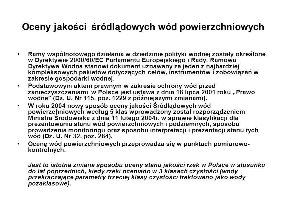 Klasyfikacja wód ujmowanych do zaopatrzenia ludności w wodę przeznaczoną do spożycia w województwie małopolskim w 2004 i 2005 roku