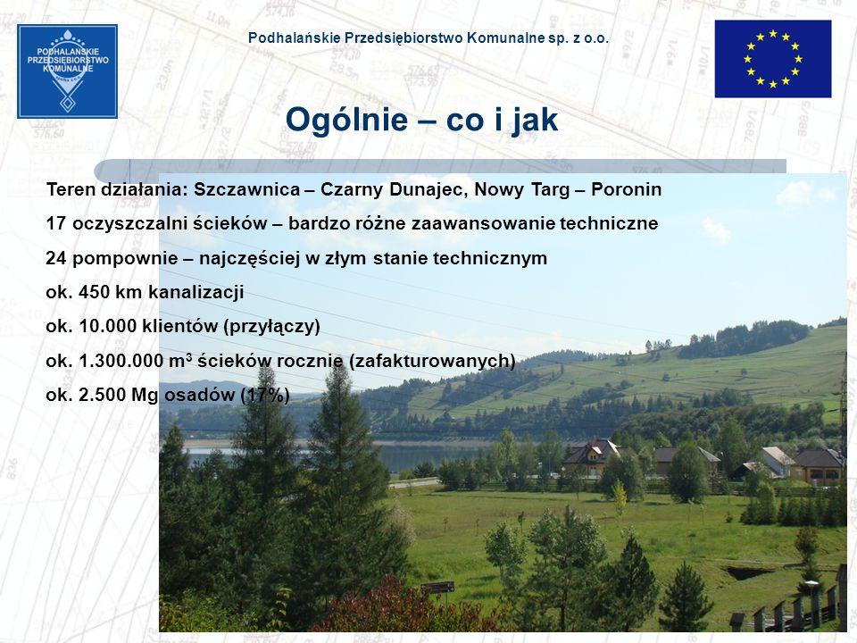 Podhalańskie Przedsiębiorstwo Komunalne sp. z o.o. Ogólnie – co i jak Teren działania: Szczawnica – Czarny Dunajec, Nowy Targ – Poronin 17 oczyszczaln