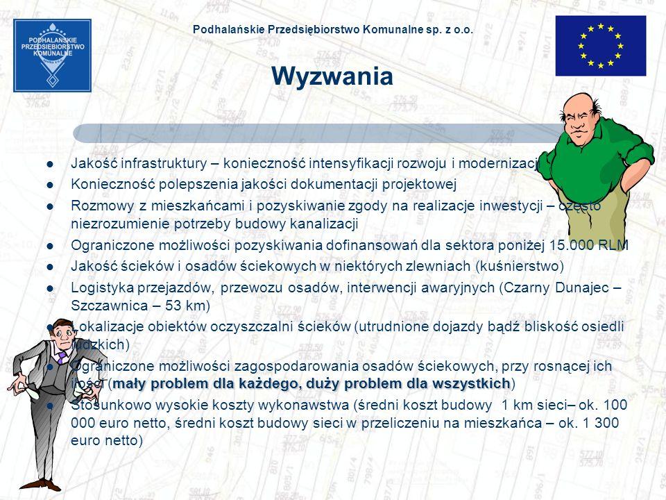 Podhalańskie Przedsiębiorstwo Komunalne sp. z o.o. Wyzwania Jakość infrastruktury – konieczność intensyfikacji rozwoju i modernizacji Konieczność pole