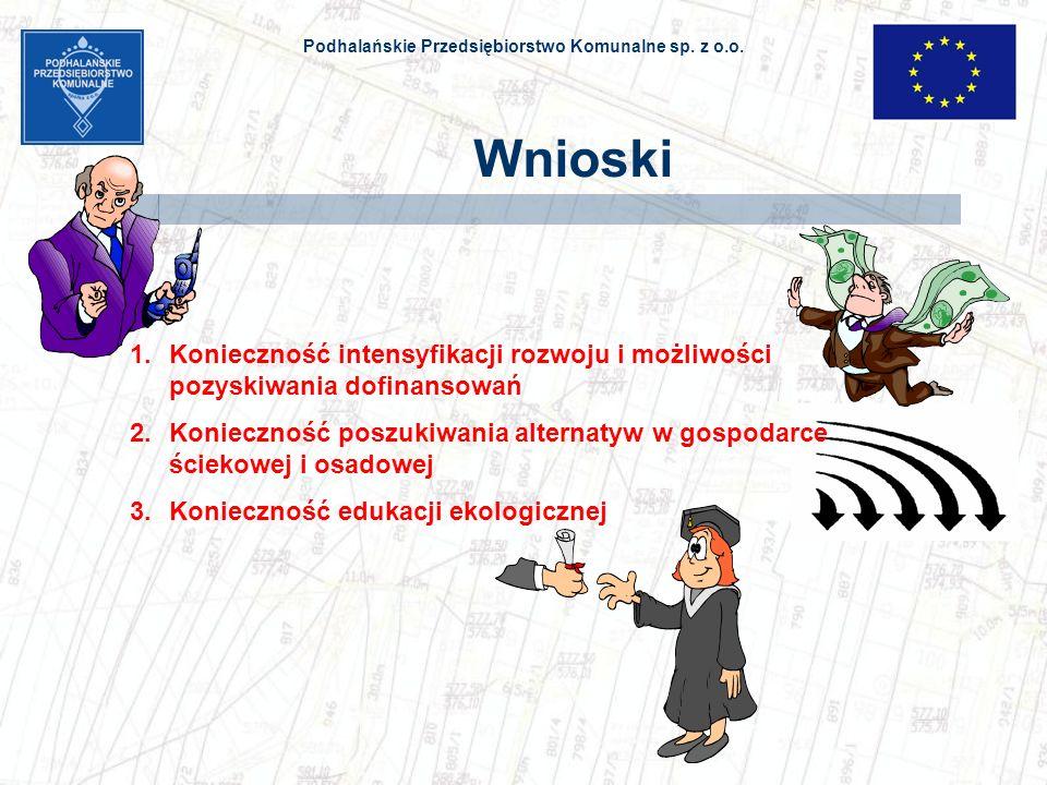 Podhalańskie Przedsiębiorstwo Komunalne sp. z o.o. Wnioski 1.Konieczność intensyfikacji rozwoju i możliwości pozyskiwania dofinansowań 2.Konieczność p