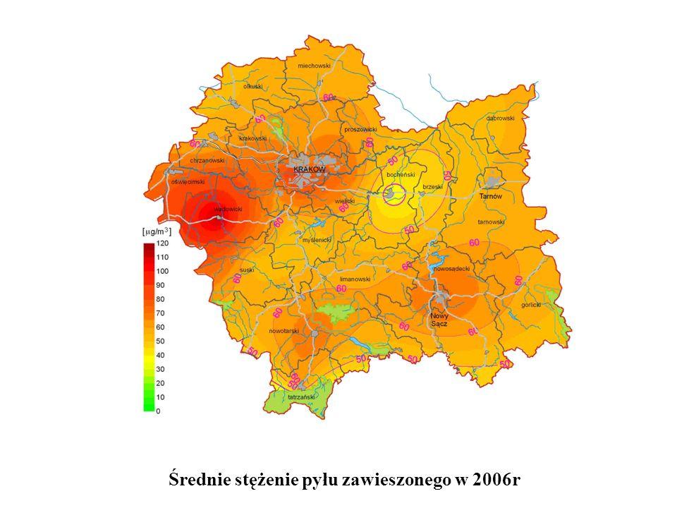 Średnie stężenie pyłu zawieszonego w 2006r