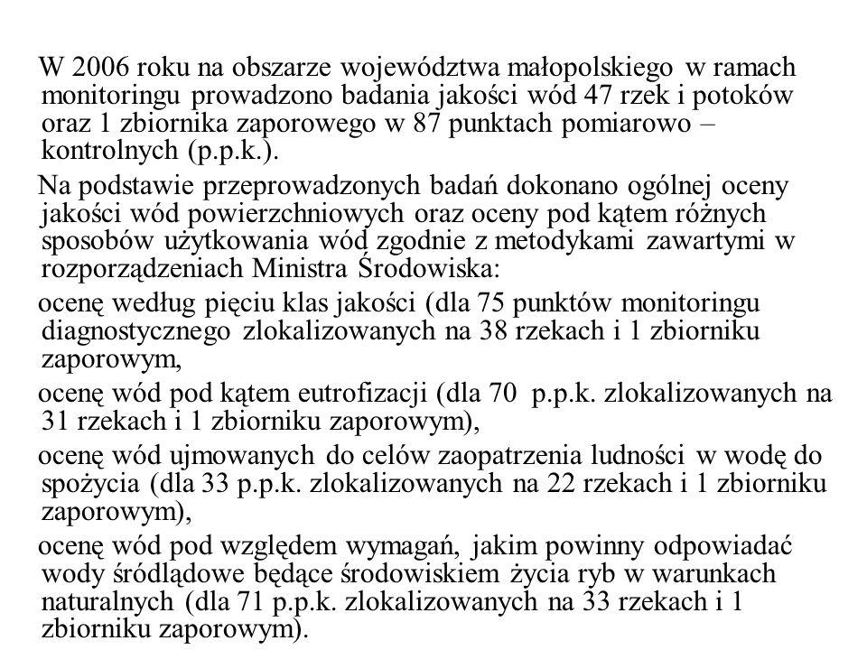 W 2006 roku na obszarze województwa małopolskiego w ramach monitoringu prowadzono badania jakości wód 47 rzek i potoków oraz 1 zbiornika zaporowego w 87 punktach pomiarowo – kontrolnych (p.p.k.).