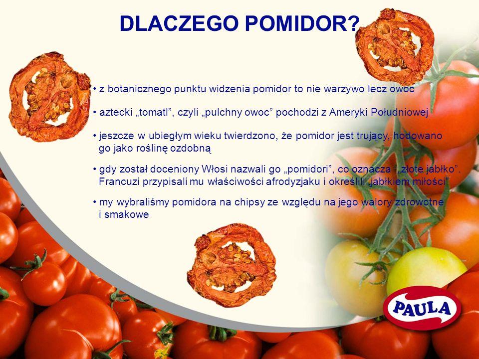 DLACZEGO POMIDOR? z botanicznego punktu widzenia pomidor to nie warzywo lecz owoc aztecki tomatl, czyli pulchny owoc pochodzi z Ameryki Południowej je
