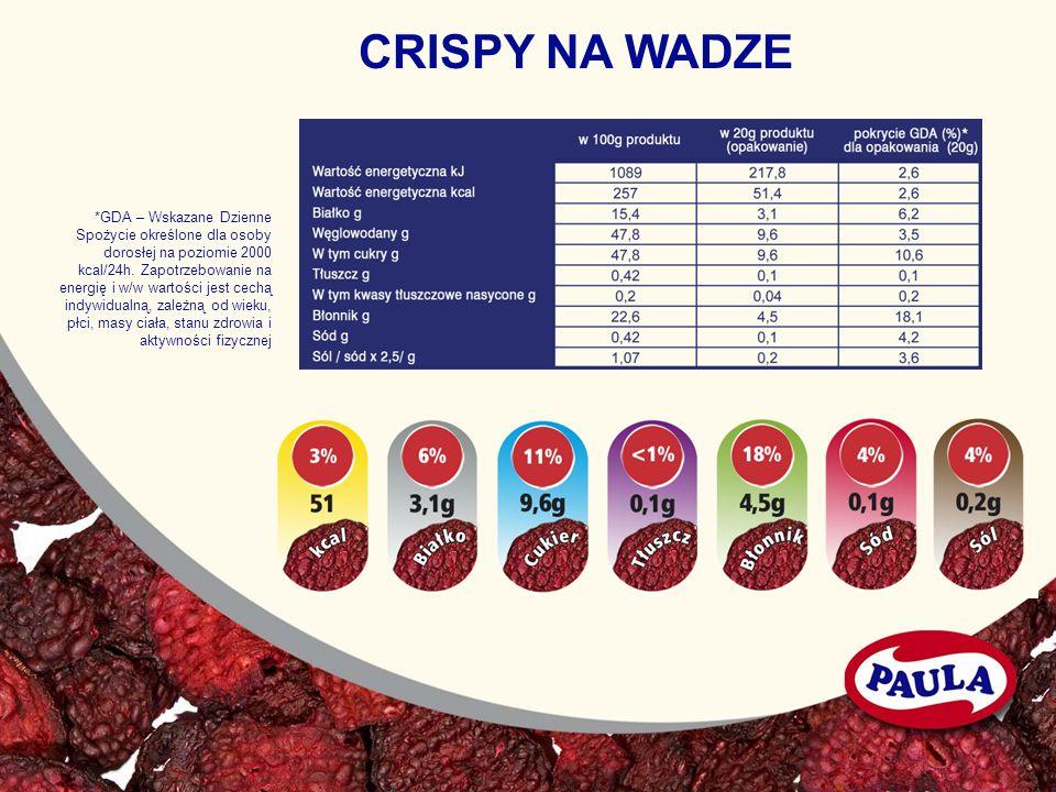CRISPY NA WADZE *GDA – Wskazane Dzienne Spożycie określone dla osoby dorosłej na poziomie 2000 kcal/24h. Zapotrzebowanie na energię i w/w wartości jes