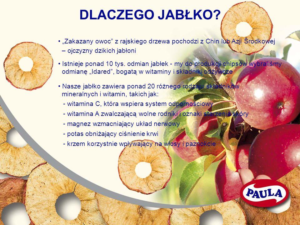 DLACZEGO JABŁKO? Zakazany owoc z rajskiego drzewa pochodzi z Chin lub Azji Środkowej – ojczyzny dzikich jabłoni Istnieje ponad 10 tys. odmian jabłek -