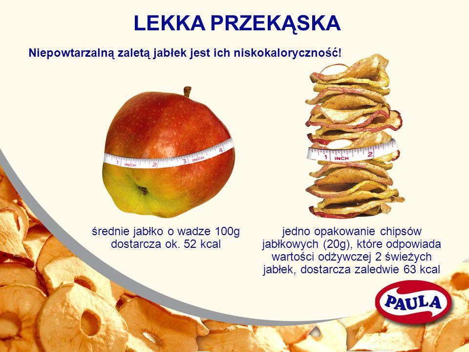 LEKKA PRZEKĄSKA Niepowtarzalną zaletą jabłek jest ich niskokaloryczność! średnie jabłko o wadze 100g dostarcza ok. 52 kcal jedno opakowanie chipsów ja