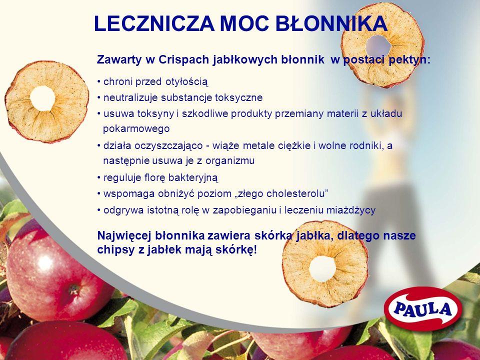LECZNICZA MOC BŁONNIKA Zawarty w Crispach jabłkowych błonnik w postaci pektyn: Najwięcej błonnika zawiera skórka jabłka, dlatego nasze chipsy z jabłek