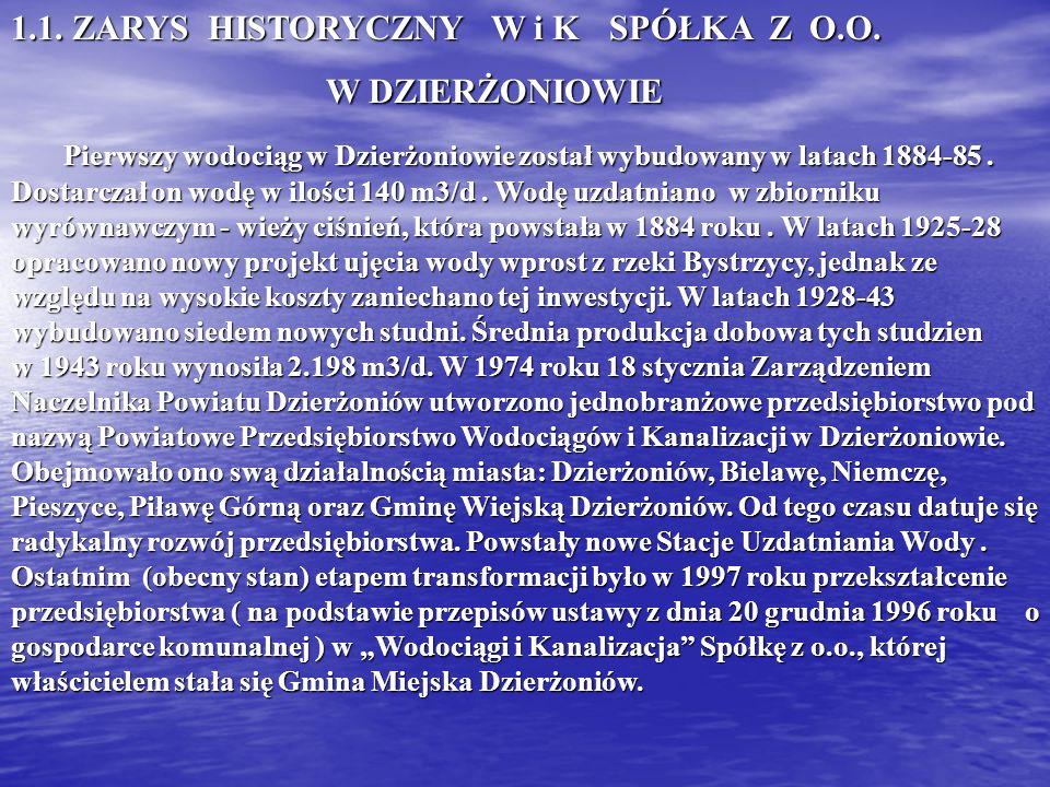 1.1. ZARYS HISTORYCZNY W i K SPÓŁKA Z O.O. W DZIERŻONIOWIE W DZIERŻONIOWIE Pierwszy wodociąg w Dzierżoniowie został wybudowany w latach 1884-85. Dosta
