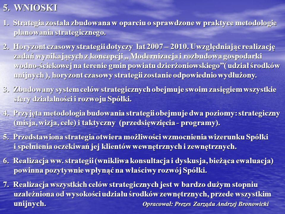 5.WNIOSKI 1. Strategia została zbudowana w oparciu o sprawdzone w praktyce metodologie planowania strategicznego. 2. Horyzont czasowy strategii dotycz