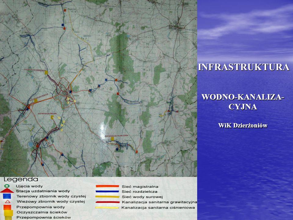 9 Opracowanie materiałów przetargowych na wykonanie kompletu dokumentów do Funduszu Spójności WiK11.2007 10 Przeprowadzenie przetargu na wykonanie opracowania kompletu dokumentówdo Funduszu Spójności.