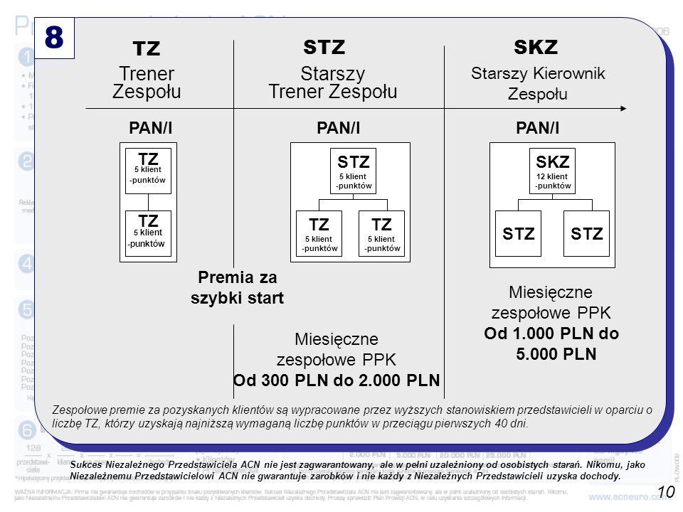 8 Trener Zespołu TZTZ STZ SKZ Starszy Trener Zespołu Starszy Kierownik Zespołu Miesięczne zespołowe PPK Od 300 PLN do 2.000 PLN Miesięczne zespołowe PPK Od 1.000 PLN do 5.000 PLN PAN/I Zespołowe premie za pozyskanych klientów są wypracowane przez wyższych stanowiskiem przedstawicieli w oparciu o liczbę TZ, którzy uzyskają najniższą wymaganą liczbę punktów w przeciągu pierwszych 40 dni.