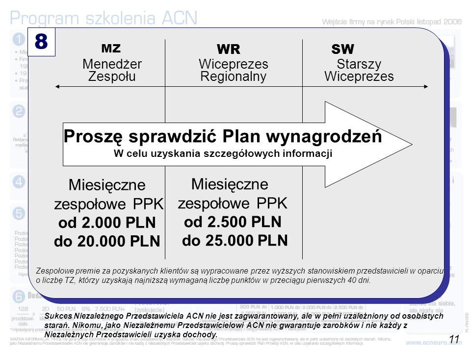 8 Menedżer Zespołu MZ WR SW Wiceprezes Regionalny Starszy Wiceprezes Miesięczne zespołowe PPK od 2.000 PLN do 20.000 PLN Miesięczne zespołowe PPK od 2.500 PLN do 25.000 PLN Proszę sprawdzić Plan wynagrodzeń W celu uzyskania szczegółowych informacji Zespołowe premie za pozyskanych klientów są wypracowane przez wyższych stanowiskiem przedstawicieli w oparciu o liczbę TZ, którzy uzyskają najniższą wymaganą liczbę punktów w przeciągu pierwszych 40 dni.