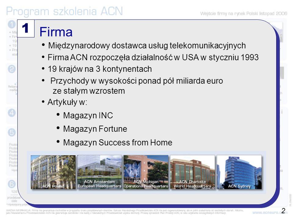 1 Firma Międzynarodowy dostawca usług telekomunikacyjnych Firma ACN rozpoczęła działalność w USA w styczniu 1993 19 krajów na 3 kontynentach Przychody w wysokości ponad pół miliarda euro ze stałym wzrostem Artykuły w: Magazyn INC Magazyn Fortune Magazyn Success from Home 2