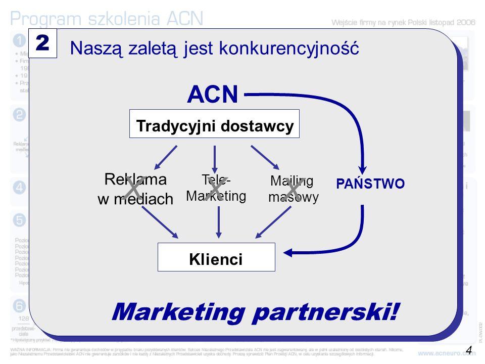 2 Naszą zaletą jest konkurencyjność Mailing masowy Tele- Marketing Reklama w mediach X X X Marketing partnerski.