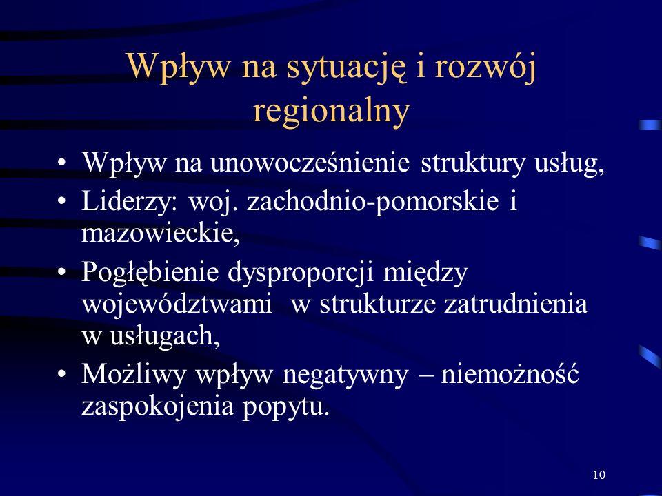 10 Wpływ na sytuację i rozwój regionalny Wpływ na unowocześnienie struktury usług, Liderzy: woj. zachodnio-pomorskie i mazowieckie, Pogłębienie dyspro