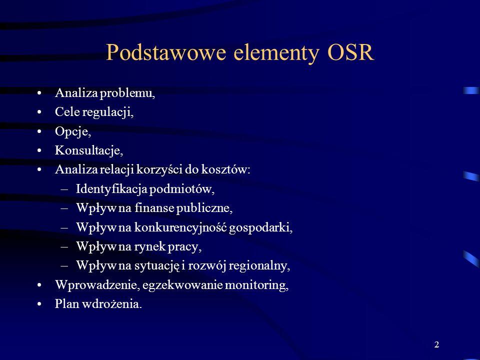 2 Podstawowe elementy OSR Analiza problemu, Cele regulacji, Opcje, Konsultacje, Analiza relacji korzyści do kosztów: –Identyfikacja podmiotów, –Wpływ