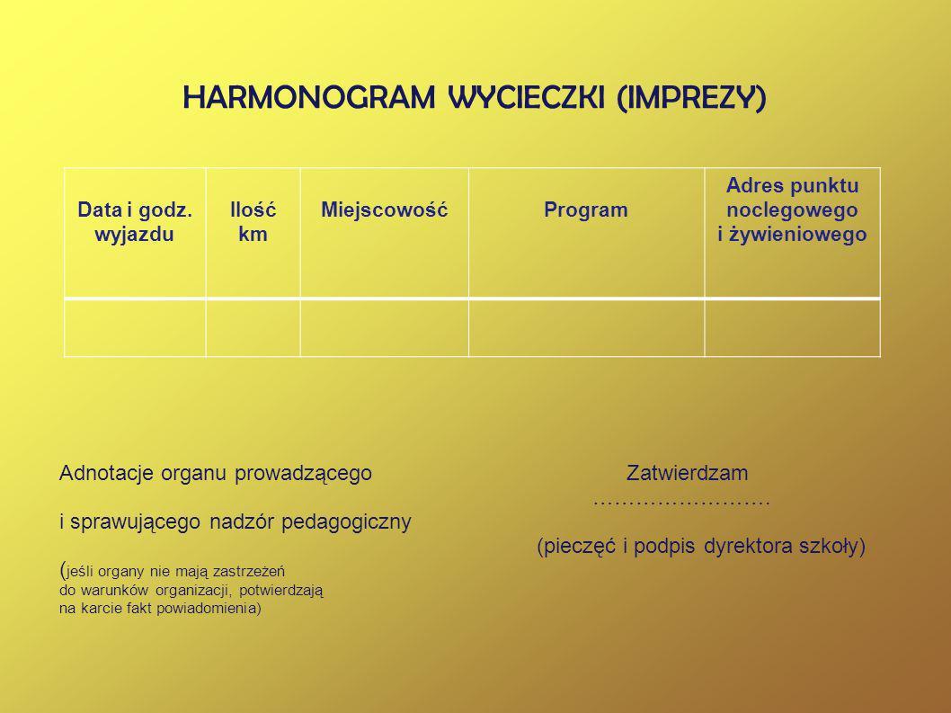 HARMONOGRAM WYCIECZKI (IMPREZY) Data i godz. wyjazdu Ilość km MiejscowośćProgram Adres punktu noclegowego i żywieniowego Adnotacje organu prowadzącego