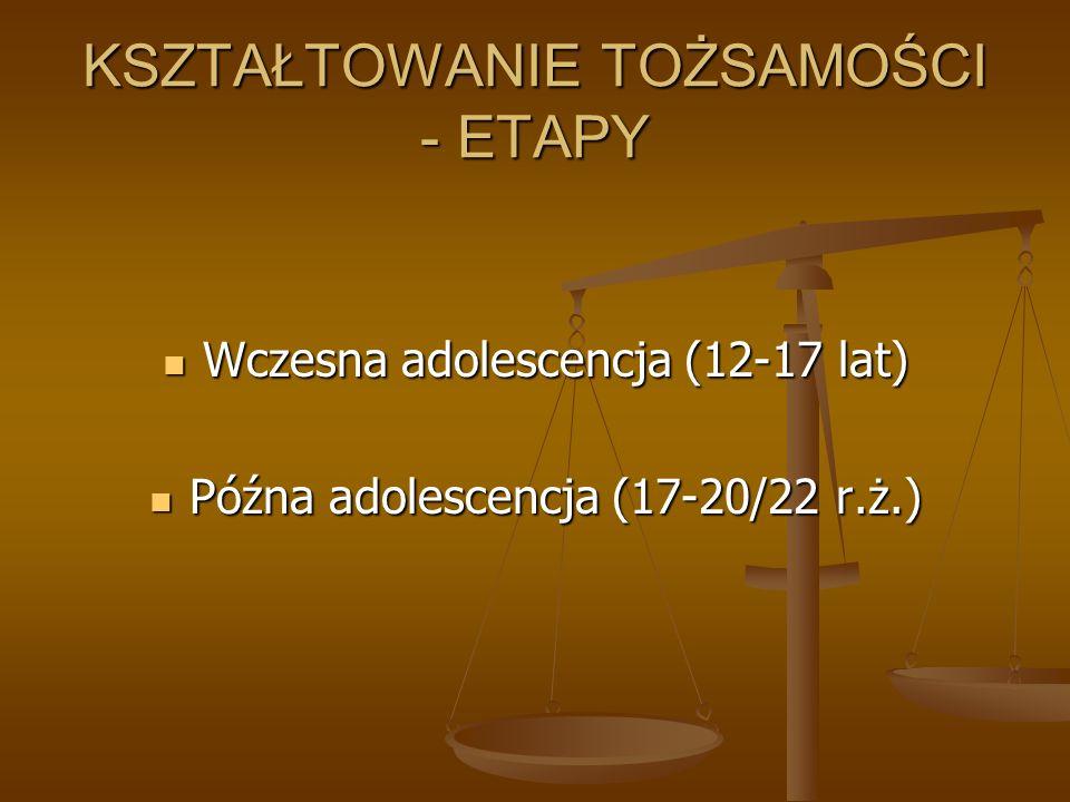 KSZTAŁTOWANIE TOŻSAMOŚCI - ETAPY Wczesna adolescencja (12-17 lat) Wczesna adolescencja (12-17 lat) Późna adolescencja (17-20/22 r.ż.) Późna adolescencja (17-20/22 r.ż.)