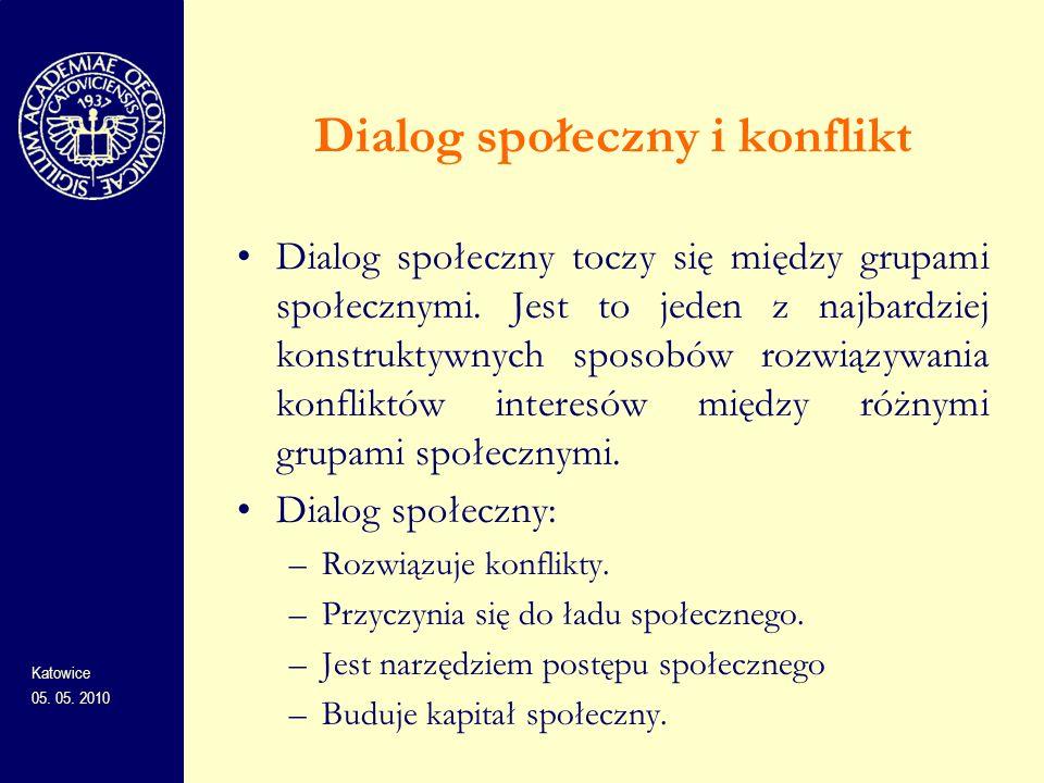 Dialog społeczny i konflikt Dialog społeczny toczy się między grupami społecznymi. Jest to jeden z najbardziej konstruktywnych sposobów rozwiązywania