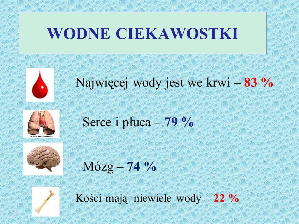 WODNE CIEKAWOSTKI Najwięcej wody jest we krwi – 83 % Serce i płuca – 79 % Mózg – 74 % Kości mają niewiele wody – 22 %