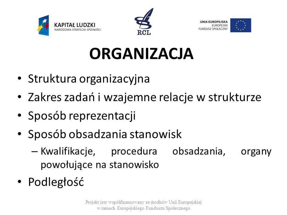 ORGANIZACJA Struktura organizacyjna Zakres zadań i wzajemne relacje w strukturze Sposób reprezentacji Sposób obsadzania stanowisk – Kwalifikacje, procedura obsadzania, organy powołujące na stanowisko Podległość Projekt jest współfinansowany ze środków Unii Europejskiej w ramach Europejskiego Funduszu Społecznego