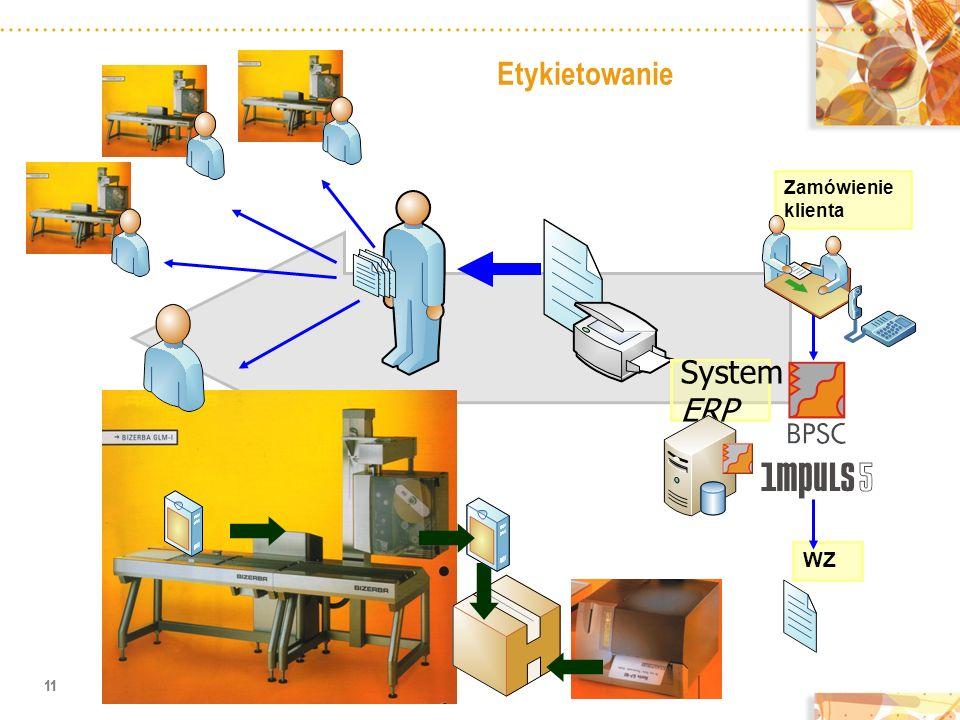 Etykietowanie 11 Zamówienie klienta WZ System ERP