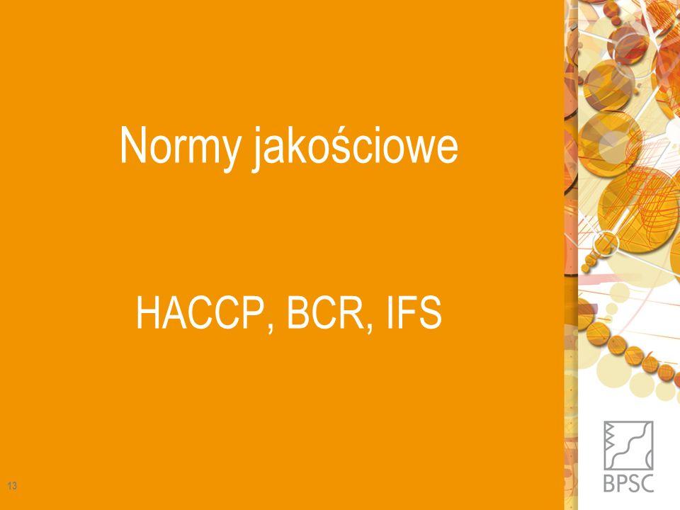 Normy jakościowe HACCP, BCR, IFS 13
