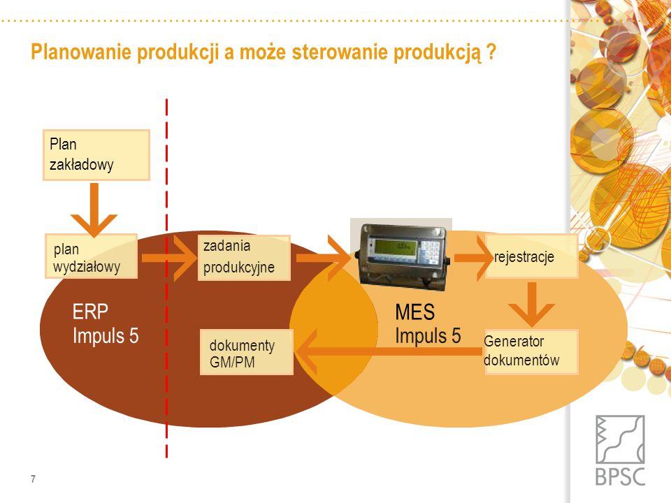 7 Generator dokumentów plan wydziałowy rejestracje zadania produkcyjne dokumenty GM/PM MES Impuls 5 ERP Impuls 5 Plan zakładowy Planowanie produkcji a