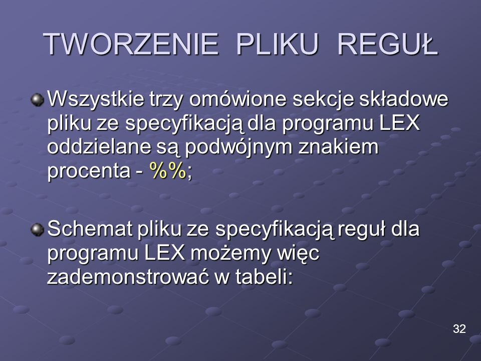 TWORZENIE PLIKU REGUŁ Wszystkie trzy omówione sekcje składowe pliku ze specyfikacją dla programu LEX oddzielane są podwójnym znakiem procenta - %; Sch