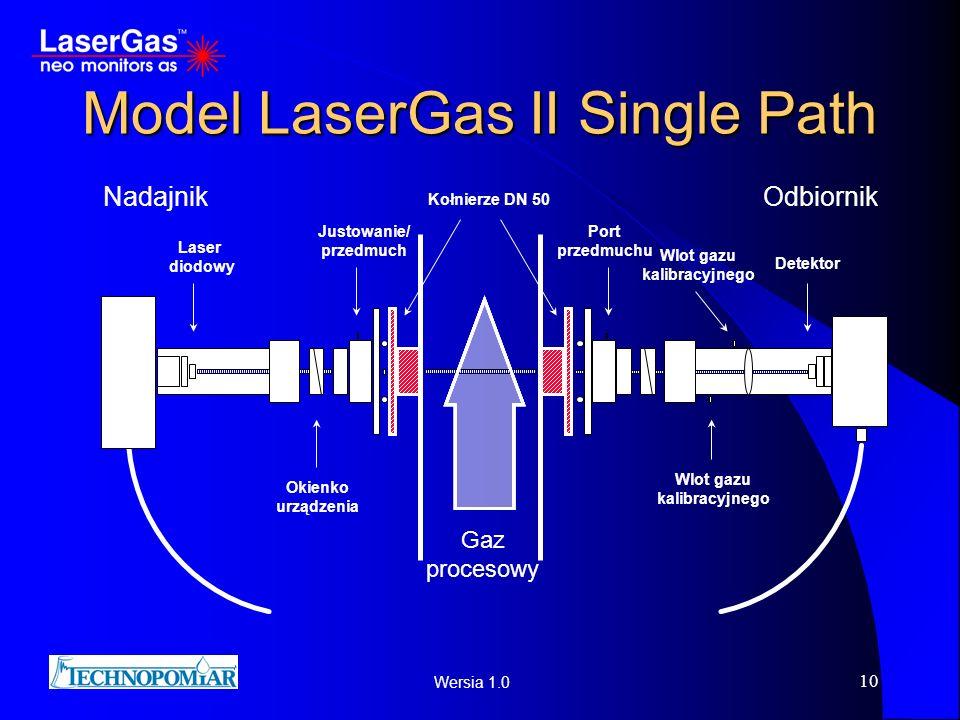 Wersia 1.0 10 Model LaserGas II Single Path Gaz procesowy Kołnierze DN 50 Justowanie/ przedmuch Nadajnik Laser diodowy Okienko urządzenia Port przedmu