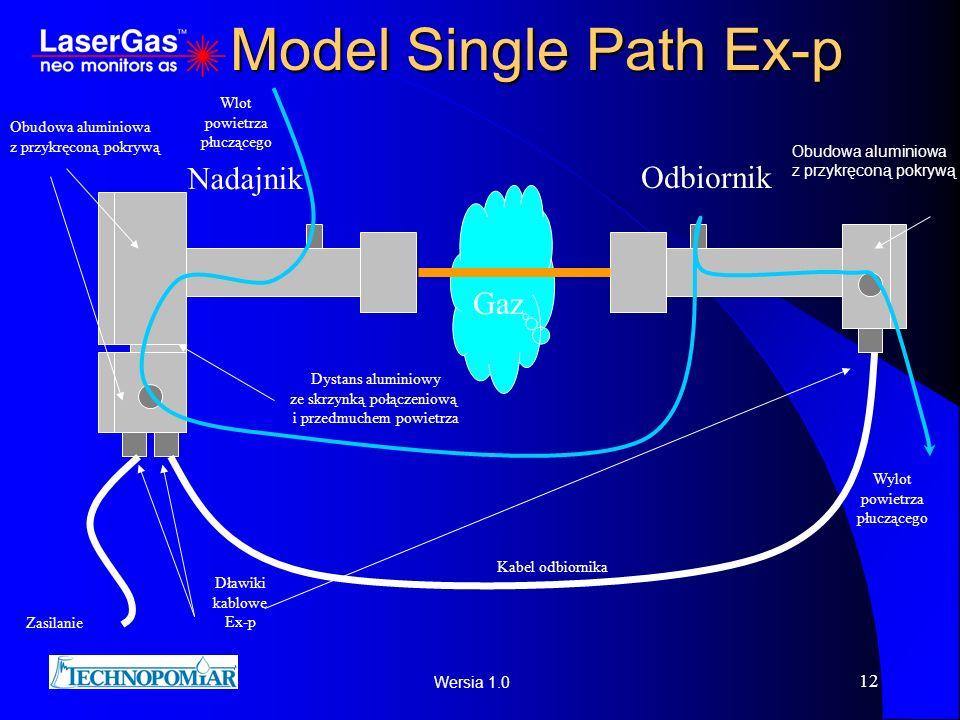 Wersia 1.0 12 Model Single Path Ex-p Model Single Path Ex-p Wylot powietrza płuczącego Obudowa aluminiowa z przykręconą pokrywą Obudowa aluminiowa z p