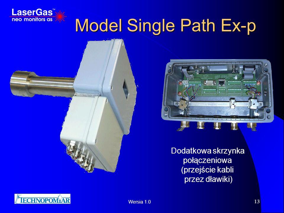 Wersia 1.0 13 Model Single Path Ex-p Dodatkowa skrzynka połączeniowa (przejście kabli przez dławiki)