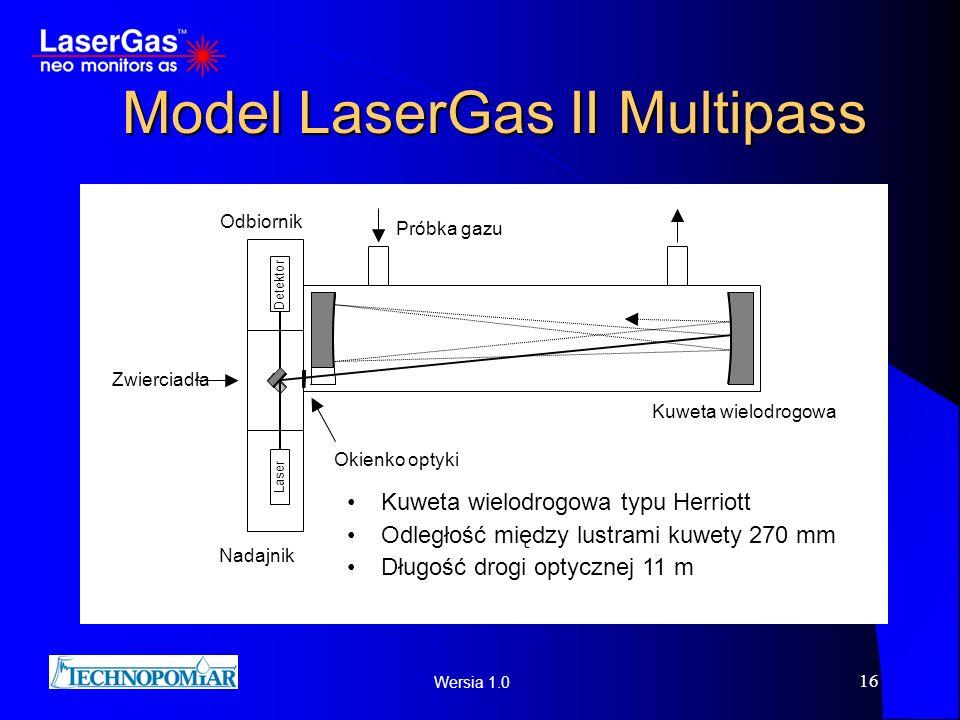 Wersia 1.0 16 Model LaserGas II Multipass Próbka gazu Detektor Laser Nadajnik Odbiornik Zwierciadła Okienko optyki Kuweta wielodrogowa Kuweta wielodro